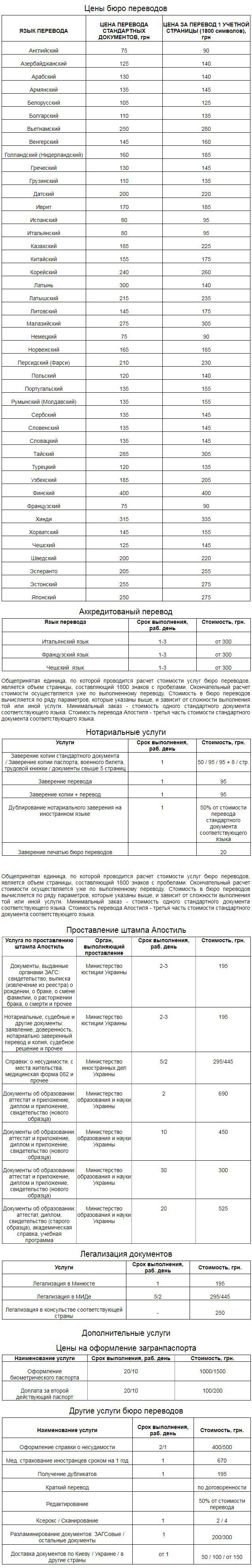 Стоимость переводов в нашем бюро переводов в Киеве